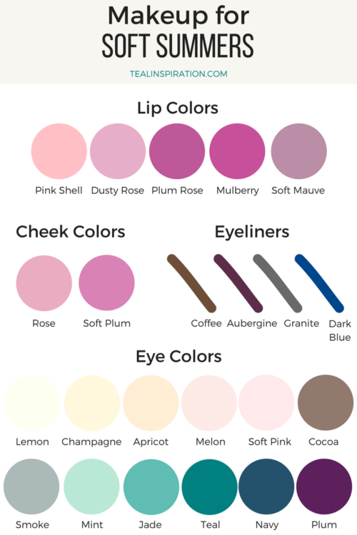 Makeup Colors For Summers Teal Inspiration